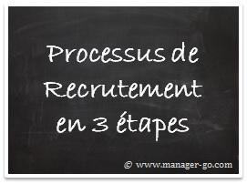 Processo de recrutamento de 3 etapas