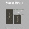marge brute
