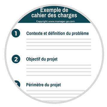 Exemple D Un Cahier Des Charges Pour Un Projet Simple