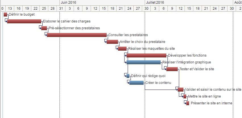 Crer facilement un diagramme de gantt pour lecteur press exemple de diagramme de gantt ccuart Image collections