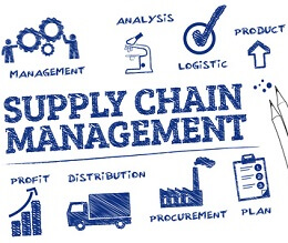 Fmcg Supply Chain- Managing Complexity